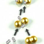 H2O - Brennstoffzelle - Technik