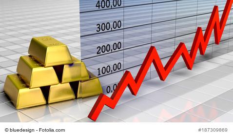 Goldpreis und Corona